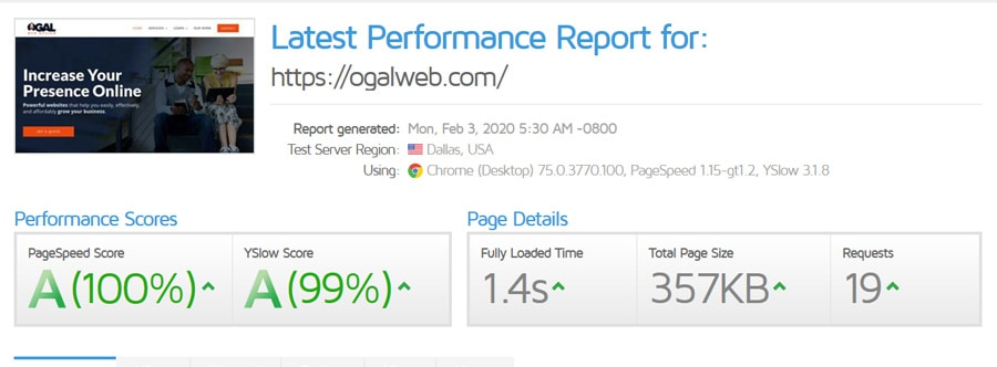 OGAL Web Design Performance Overview