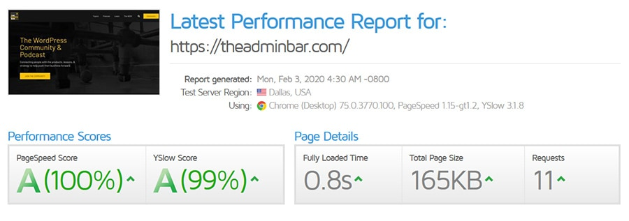 Performance Report for The Admin Bar